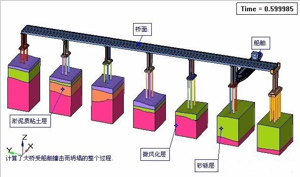 受力分析 深圳有限元 cae培训,cae咨询,cae软件销售